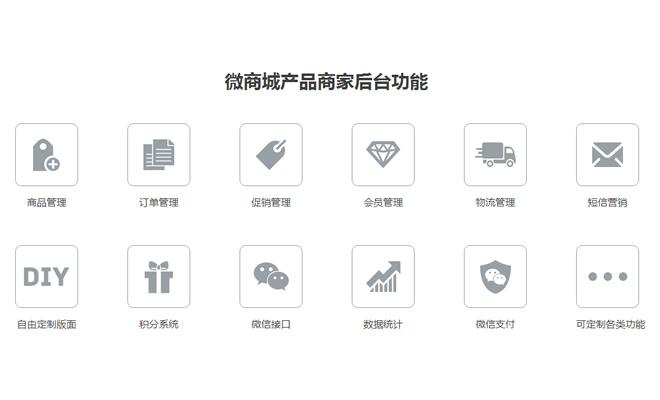 分销商城系统具备微商城全部的功能